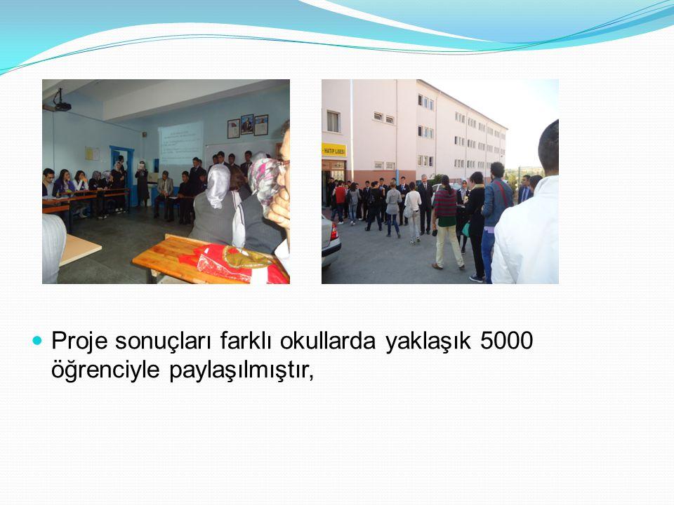 Proje sonuçları farklı okullarda yaklaşık 5000 öğrenciyle paylaşılmıştır,