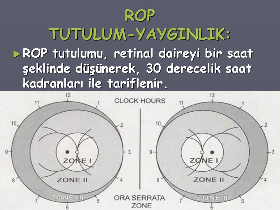 ROP TUTULUM-YAYGINLIK: