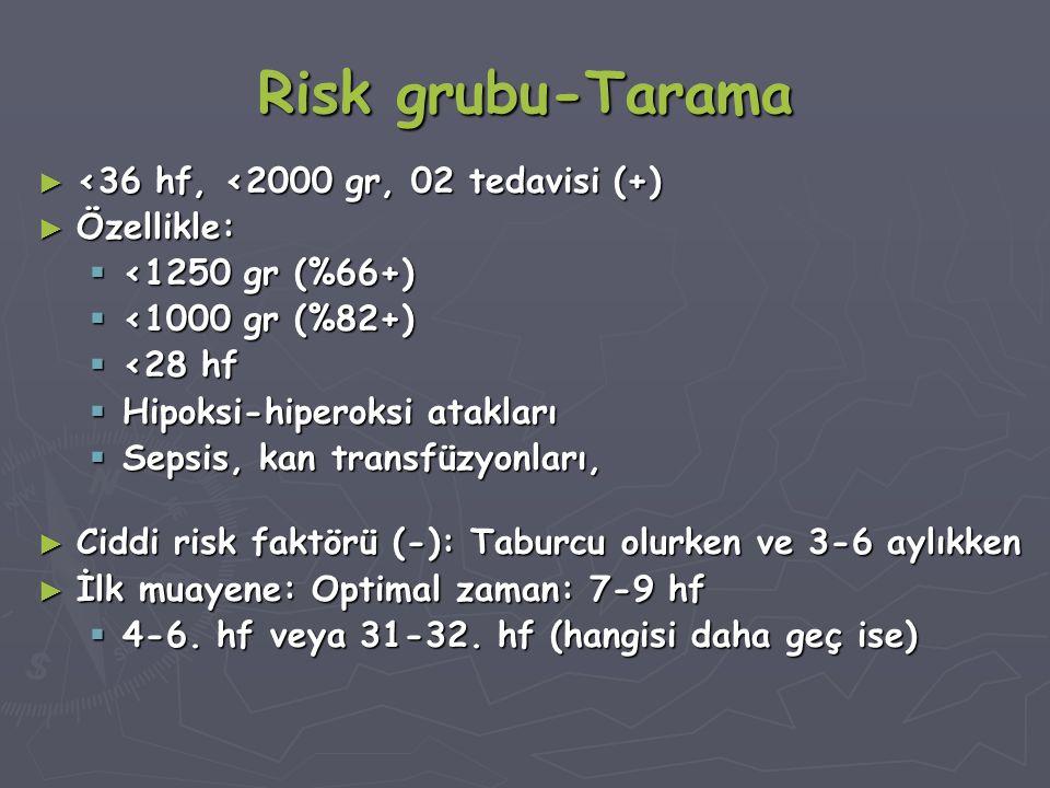 Risk grubu-Tarama <36 hf, <2000 gr, 02 tedavisi (+) Özellikle:
