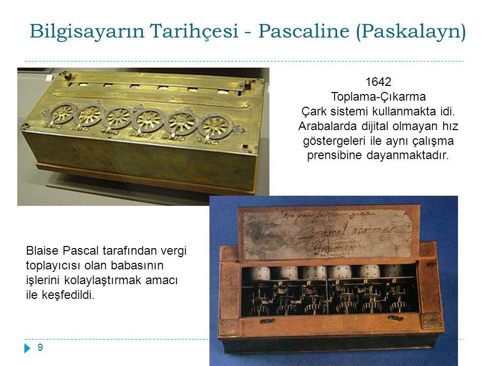 Bilgisayarın Tarihçesi - Pascaline (Paskalayn)