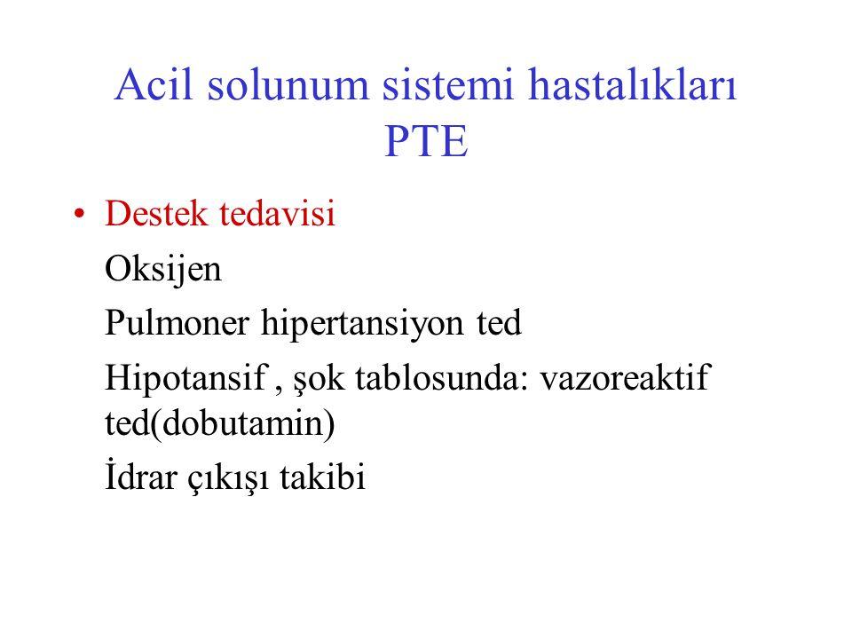 Acil solunum sistemi hastalıkları PTE