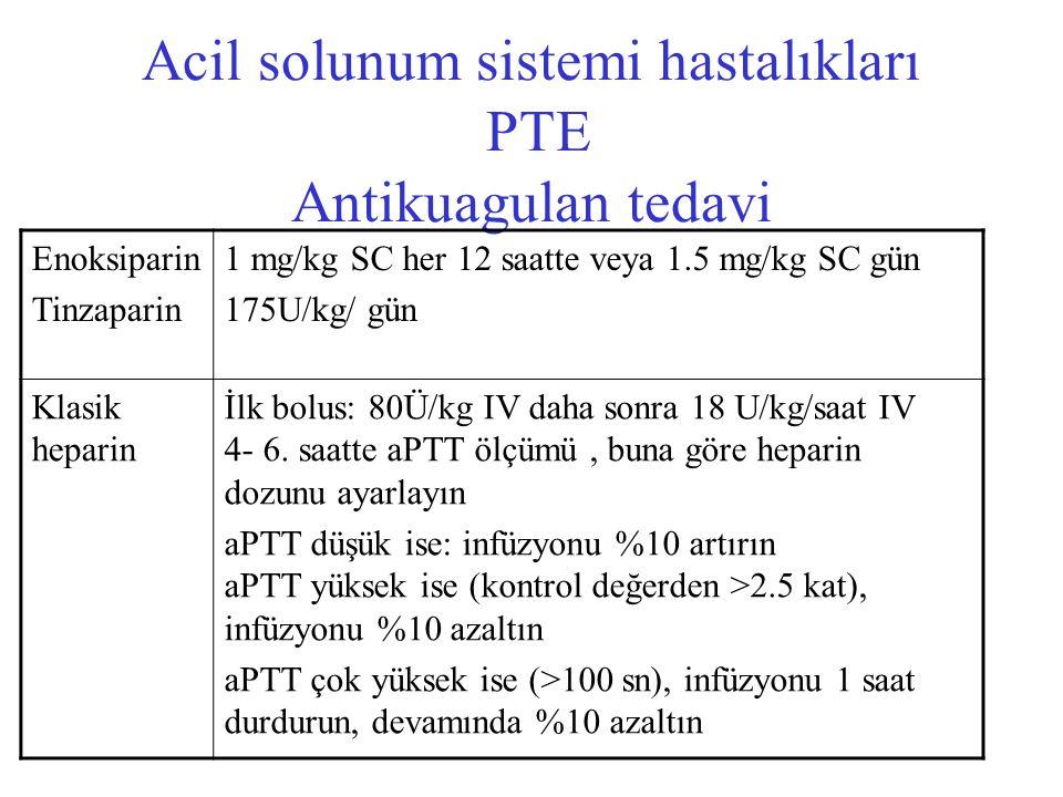 Acil solunum sistemi hastalıkları PTE Antikuagulan tedavi