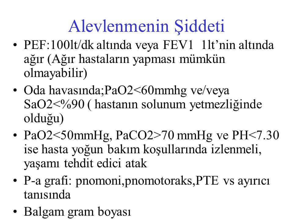 Alevlenmenin Şiddeti PEF:100lt/dk altında veya FEV1 1lt'nin altında ağır (Ağır hastaların yapması mümkün olmayabilir)