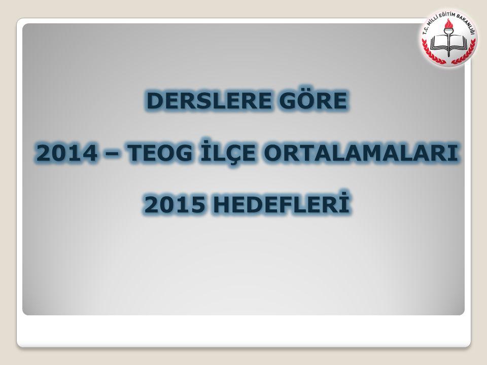DERSLERE GÖRE 2014 – TEOG İLÇE ORTALAMALARI 2015 HEDEFLERİ