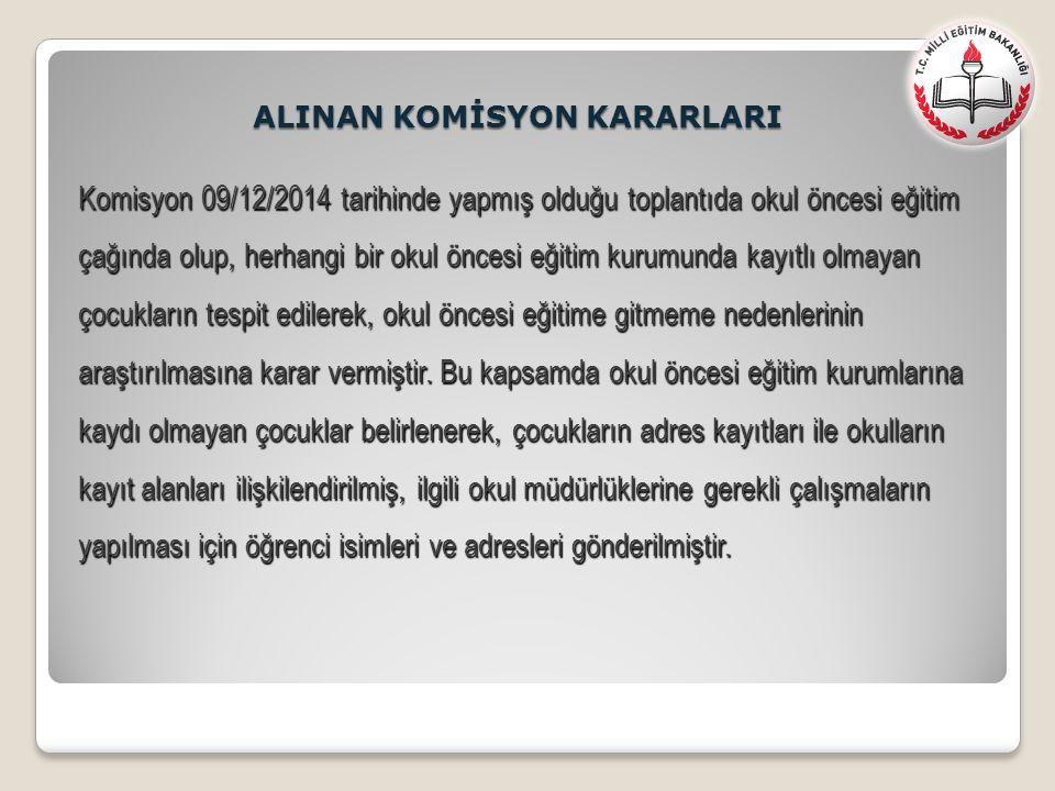 ALINAN KOMİSYON KARARLARI