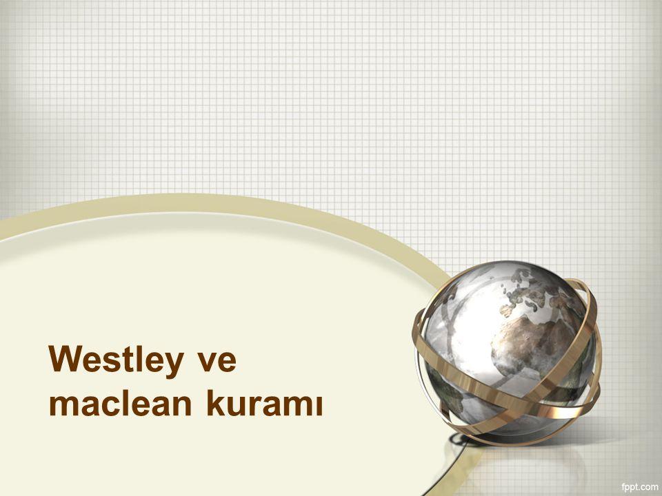 Westley ve maclean kuramı