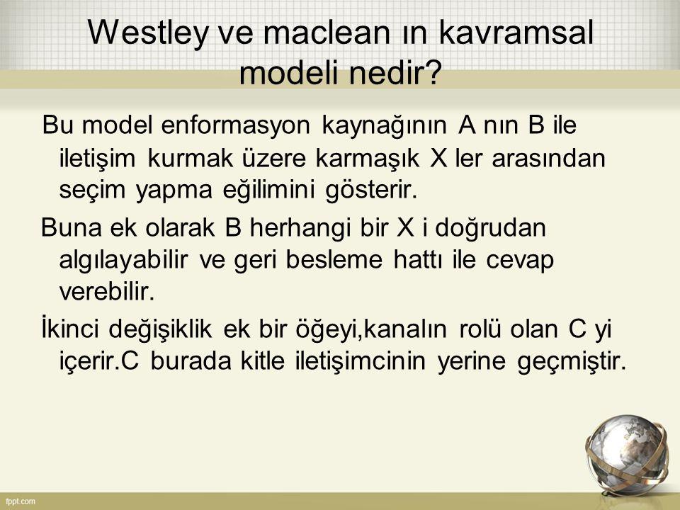 Westley ve maclean ın kavramsal modeli nedir