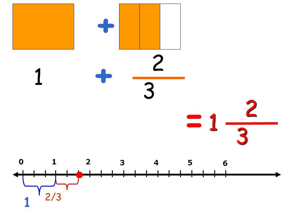 + 2 + 1 3 2 = 1 3 1 2 3 4 5 6 2/3 1