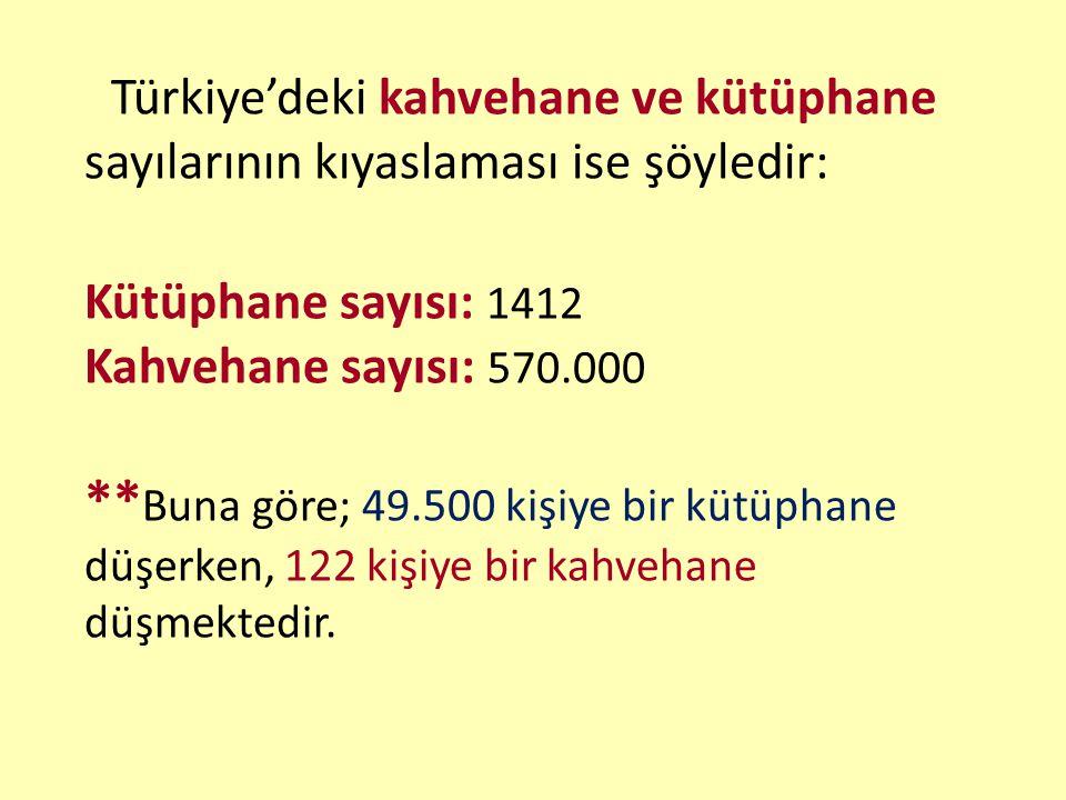 Kütüphane sayısı: 1412 Kahvehane sayısı: 570.000