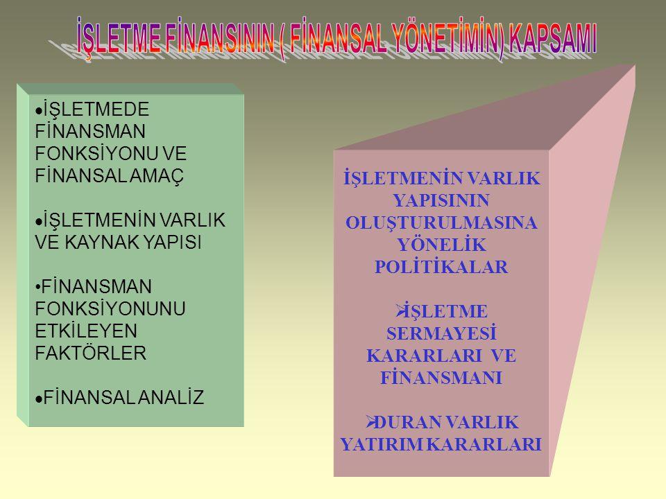 İŞLETME FİNANSININ ( FİNANSAL YÖNETİMİN) KAPSAMI