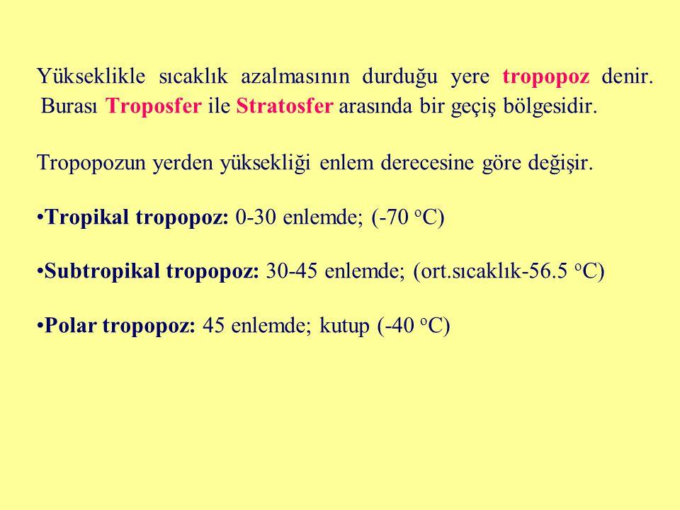Yükseklikle sıcaklık azalmasının durduğu yere tropopoz denir