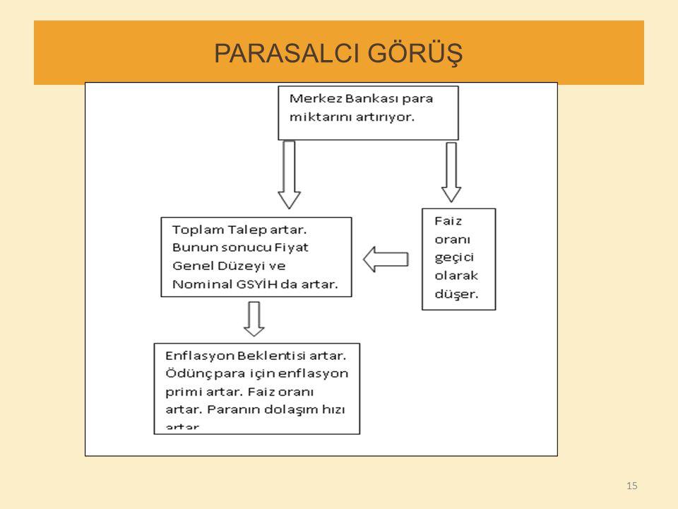 PARASALCI GÖRÜŞ 15
