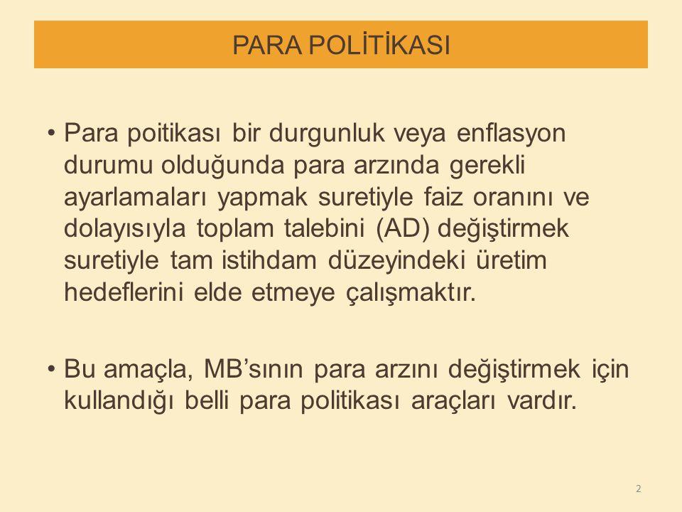 PARA POLİTİKASI