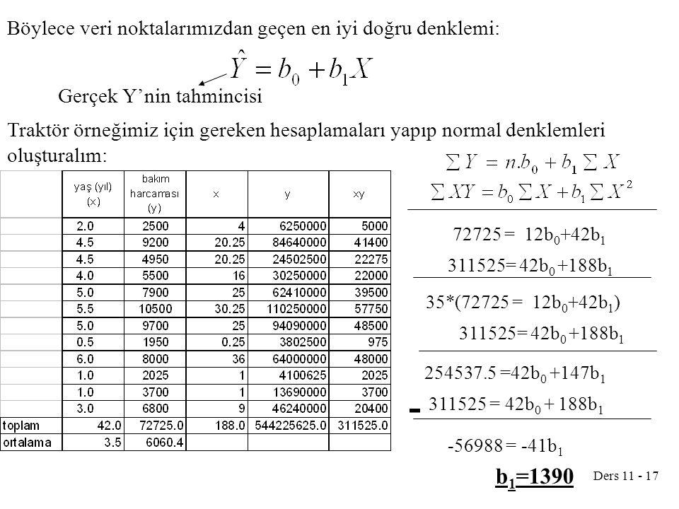 - b1=1390 Böylece veri noktalarımızdan geçen en iyi doğru denklemi: