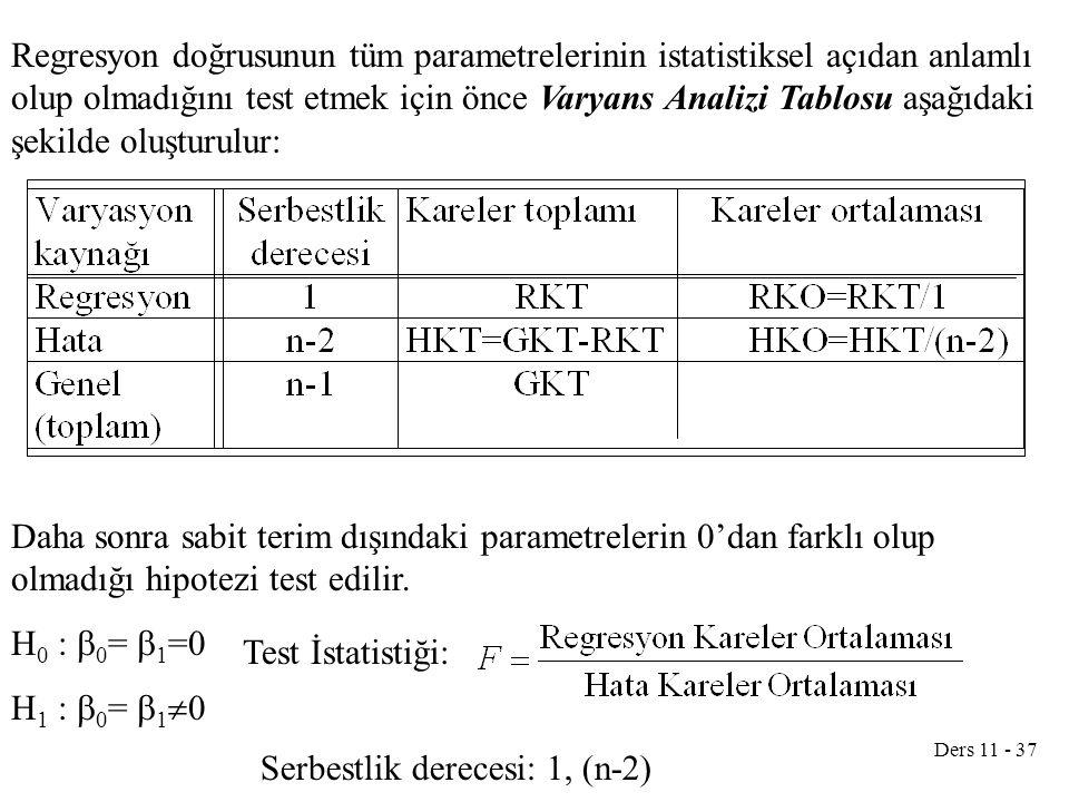 Regresyon doğrusunun tüm parametrelerinin istatistiksel açıdan anlamlı olup olmadığını test etmek için önce Varyans Analizi Tablosu aşağıdaki şekilde oluşturulur: