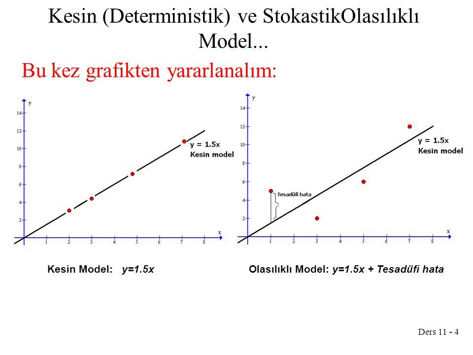 Kesin (Deterministik) ve StokastikOlasılıklı Model...