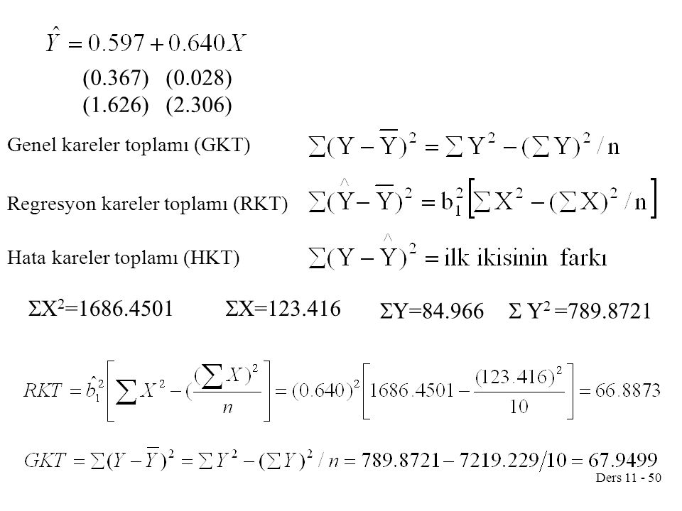 (0.367) (0.028) (1.626) (2.306) Genel kareler toplamı (GKT) Regresyon kareler toplamı (RKT) Hata kareler toplamı (HKT)