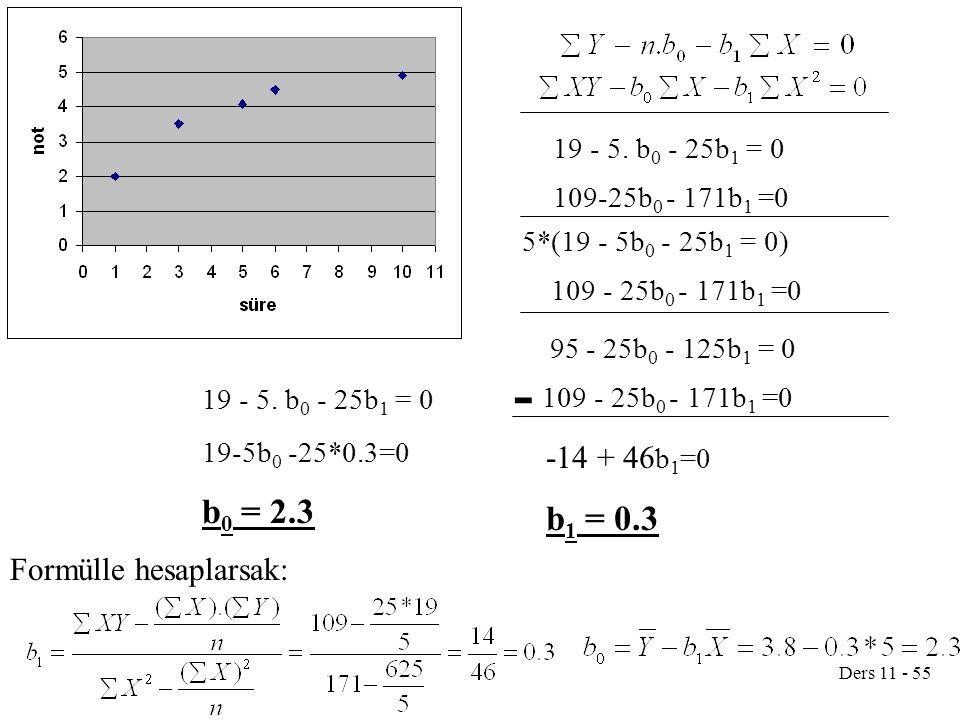 - b0 = 2.3 b1 = 0.3 -14 + 46b1=0 Formülle hesaplarsak: