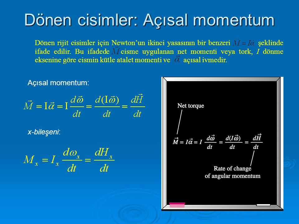 Dönen cisimler: Açısal momentum
