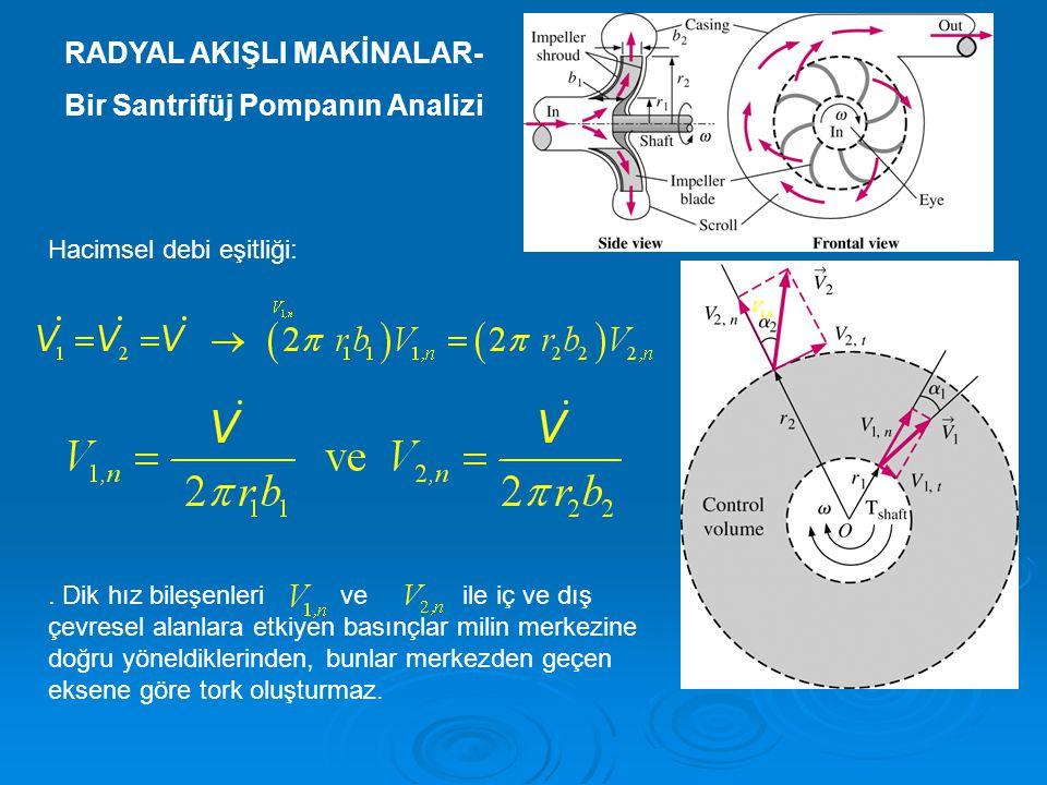 RADYAL AKIŞLI MAKİNALAR- Bir Santrifüj Pompanın Analizi