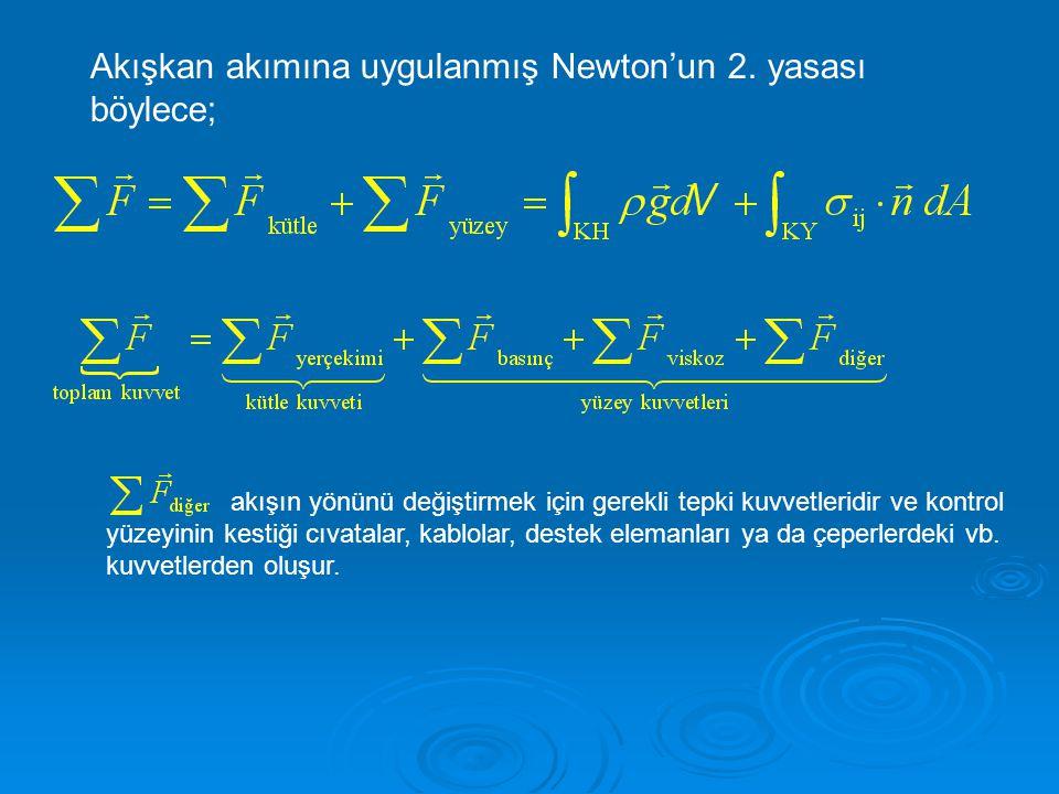 Akışkan akımına uygulanmış Newton'un 2. yasası böylece;