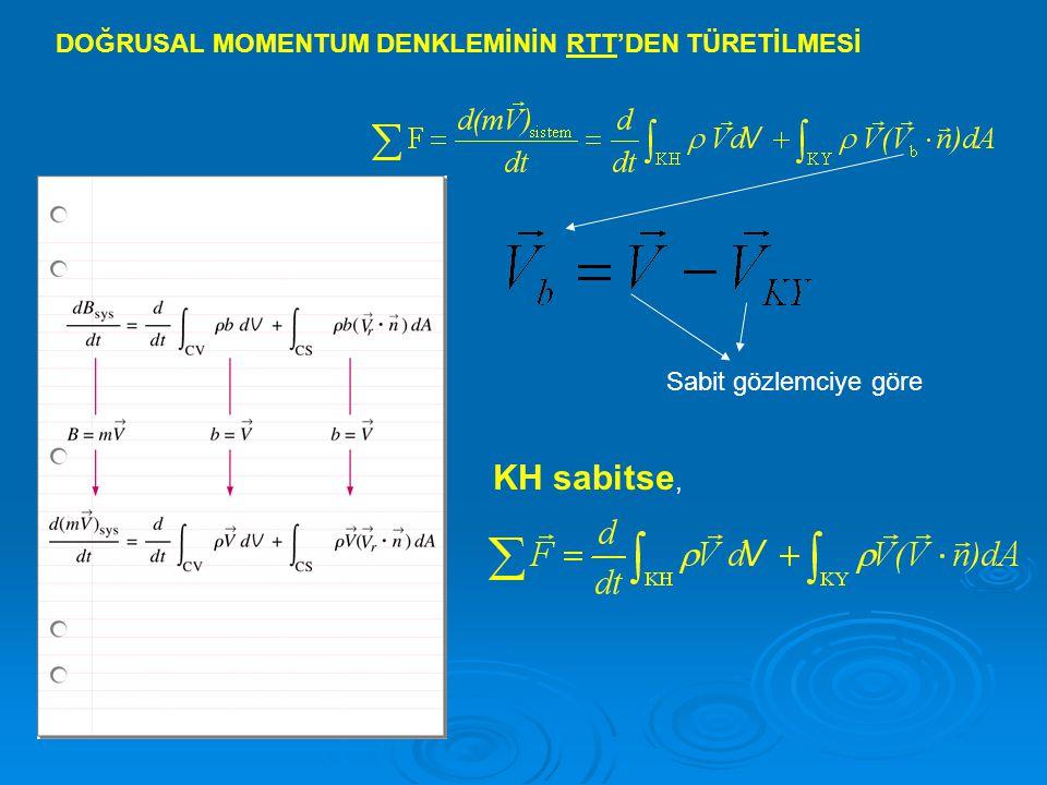 KH sabitse, DOĞRUSAL MOMENTUM DENKLEMİNİN RTT'DEN TÜRETİLMESİ