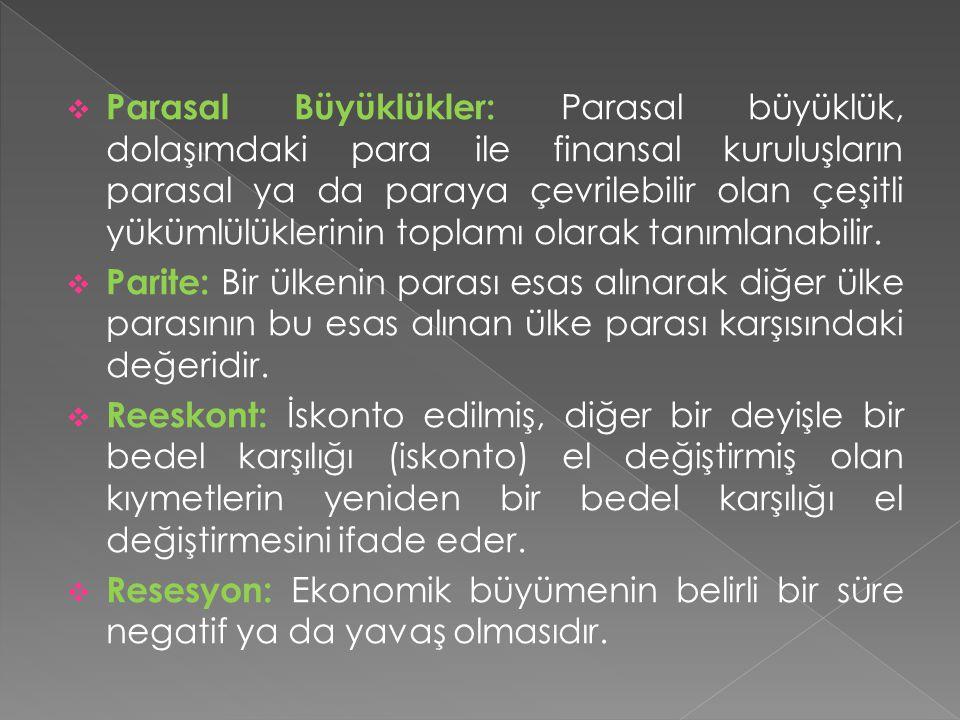 Parasal Büyüklükler: Parasal büyüklük, dolaşımdaki para ile finansal kuruluşların parasal ya da paraya çevrilebilir olan çeşitli yükümlülüklerinin toplamı olarak tanımlanabilir.