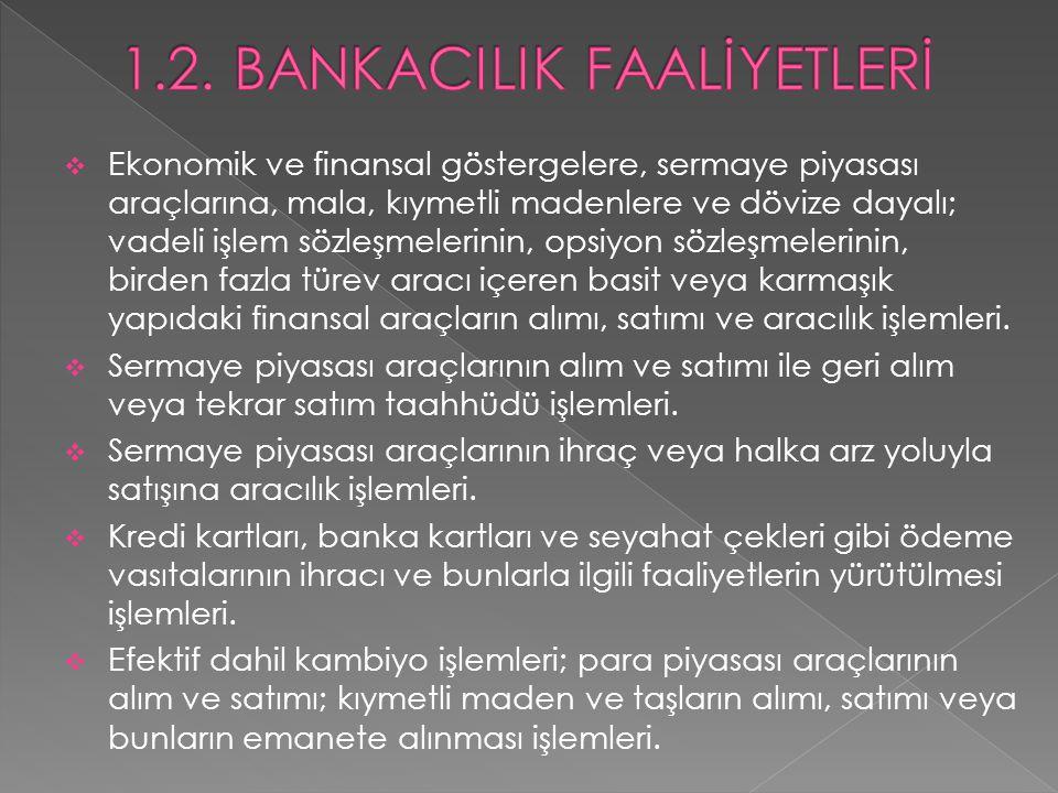 1.2. BANKACILIK FAALİYETLERİ