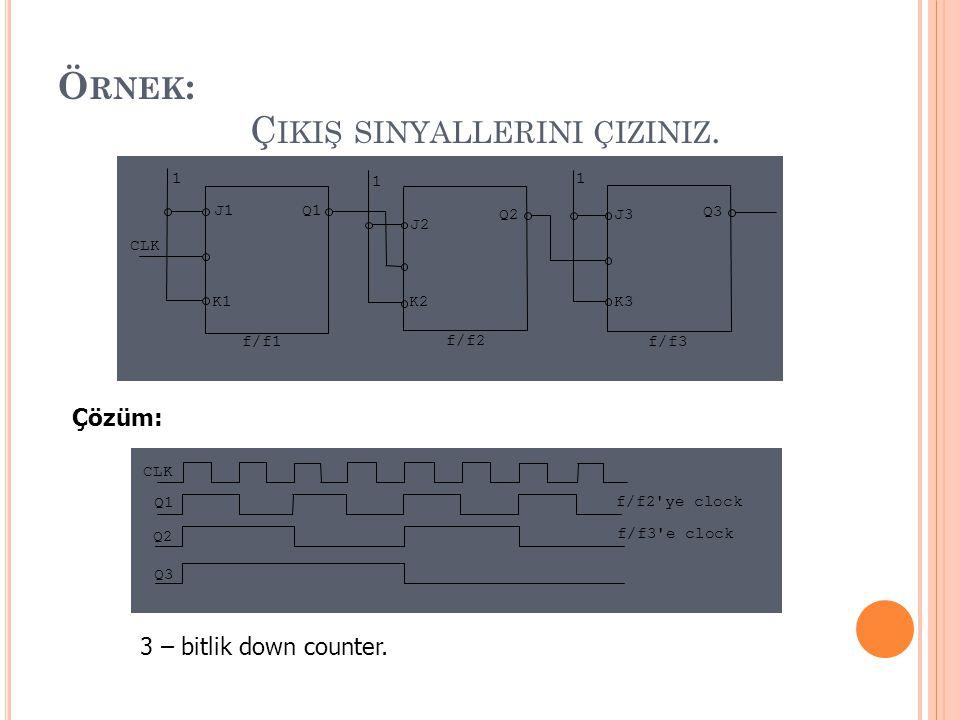 Örnek: Çikiş sinyallerini çiziniz.