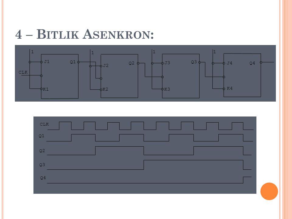 4 – Bitlik Asenkron: Q3 Q1 Q2 1 K3 J3 K2 J2 K1 J1 CLK Q4 J4 K4 Q3 Q1