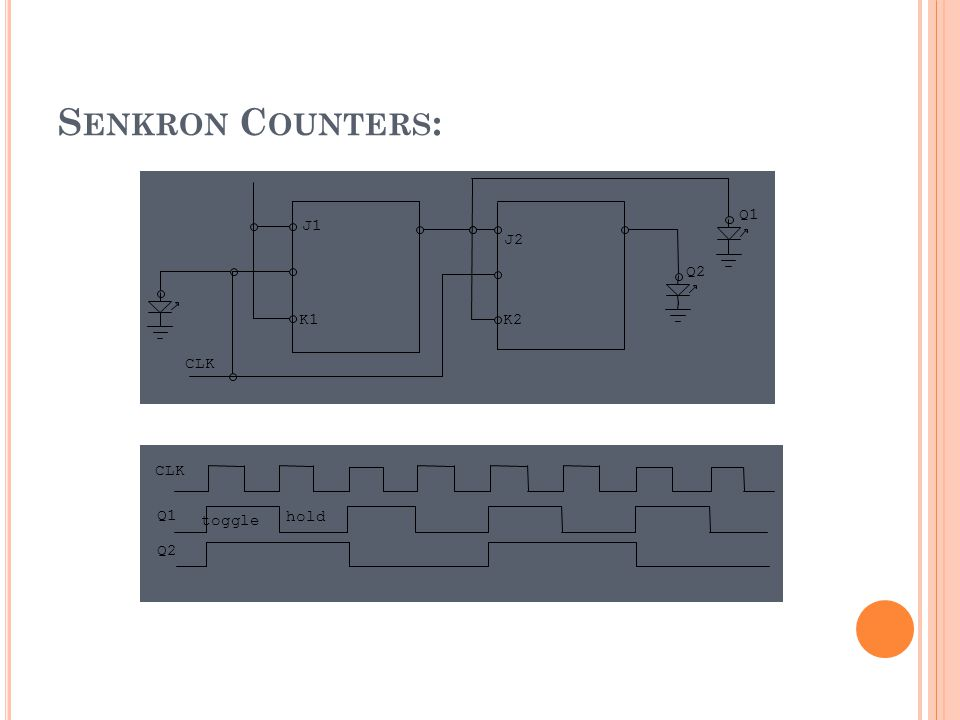 Senkron Counters: Q1 Q2 CLK J1 K1 J2 K2 Q1 Q2 CLK toggle hold