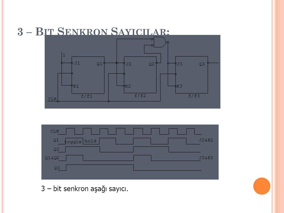 3 – Bit Senkron Sayicilar: