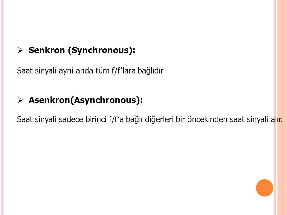 Senkron (Synchronous):