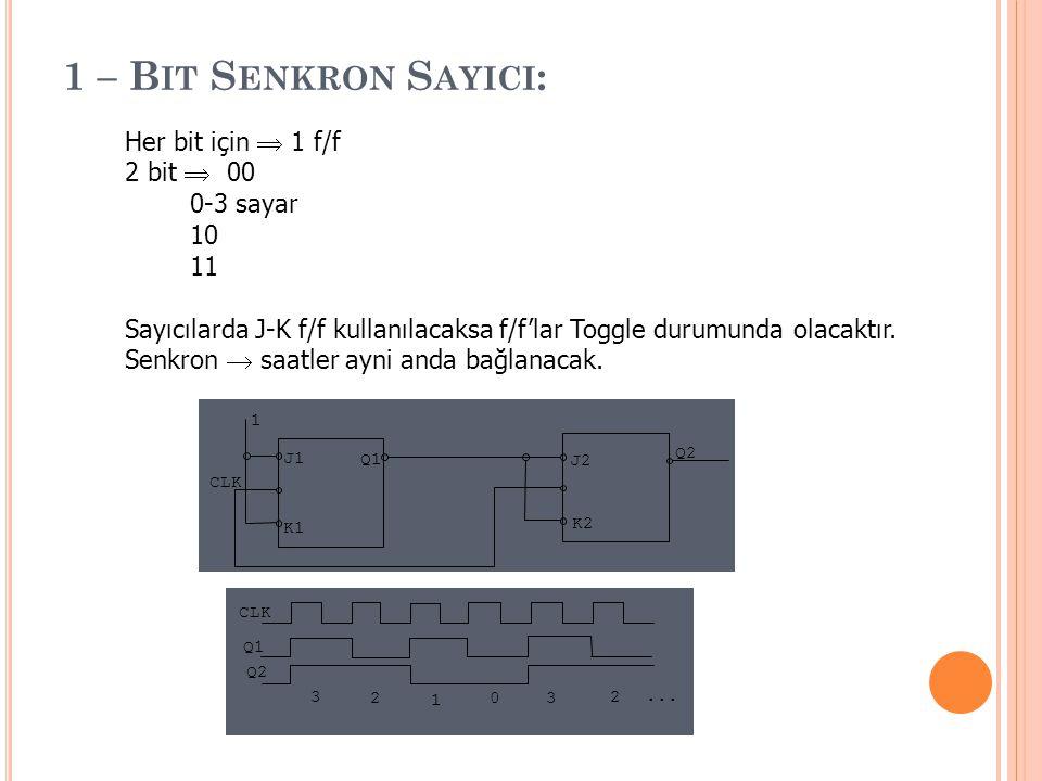 1 – Bit Senkron Sayici: Her bit için  1 f/f 2 bit  00 0-3 sayar 10