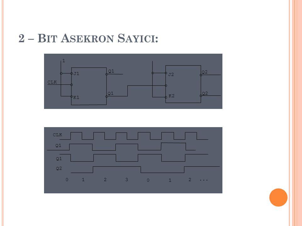 2 – Bit Asekron Sayici: 1 Q2 Q1 K2 K1 J2 J1 CLK Q1 CLK 3 2 ... 1 Q2