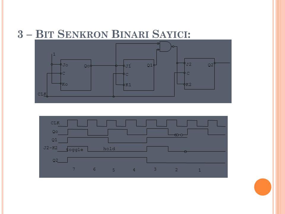3 – Bit Senkron Binari Sayici:
