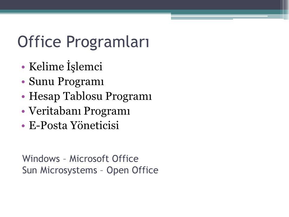 Office Programları Kelime İşlemci Sunu Programı Hesap Tablosu Programı