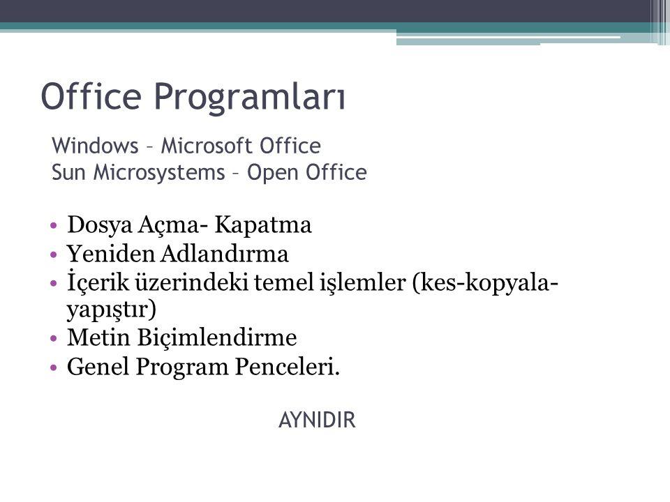 Office Programları Dosya Açma- Kapatma Yeniden Adlandırma