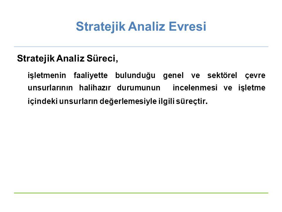 Stratejik Analiz Evresi