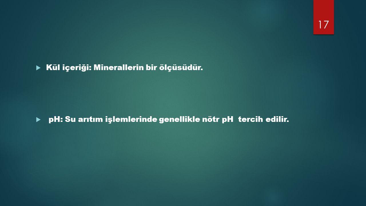 Kül içeriği: Minerallerin bir ölçüsüdür.