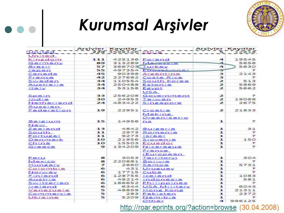 Kurumsal Arşivler http://roar.eprints.org/ action=browse (30.04.2008)