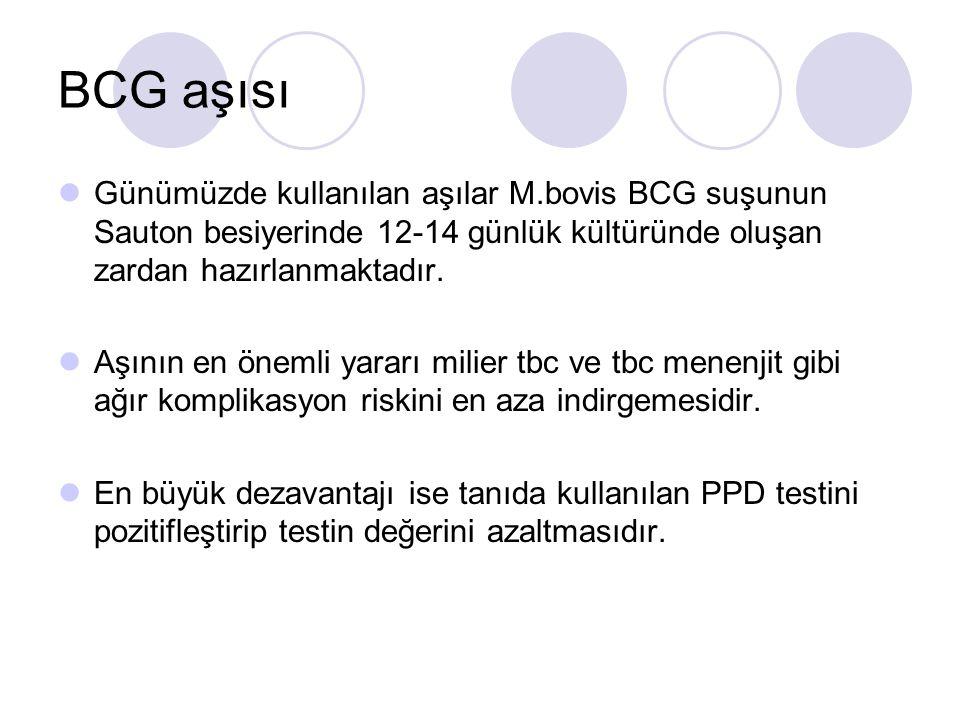 BCG aşısı Günümüzde kullanılan aşılar M.bovis BCG suşunun Sauton besiyerinde 12-14 günlük kültüründe oluşan zardan hazırlanmaktadır.