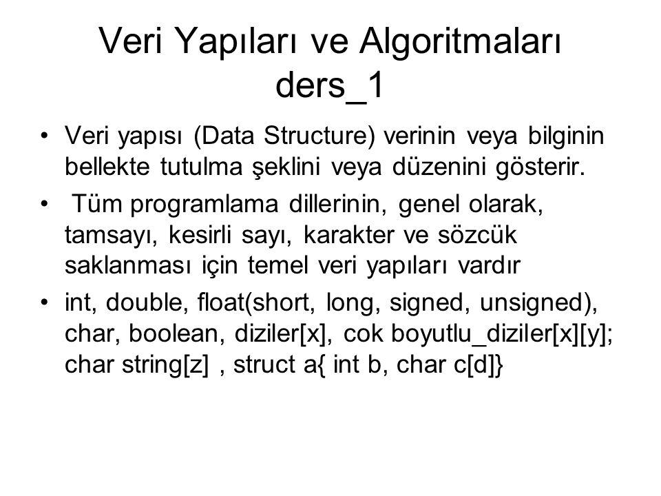 Veri Yapıları ve Algoritmaları ders_1