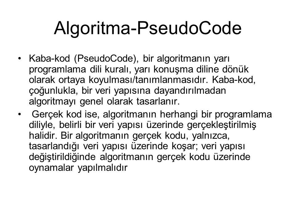 Algoritma-PseudoCode