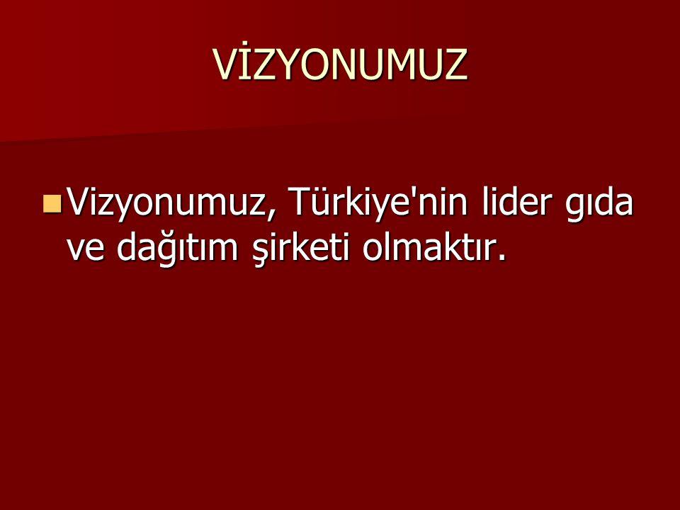 VİZYONUMUZ Vizyonumuz, Türkiye nin lider gıda ve dağıtım şirketi olmaktır.