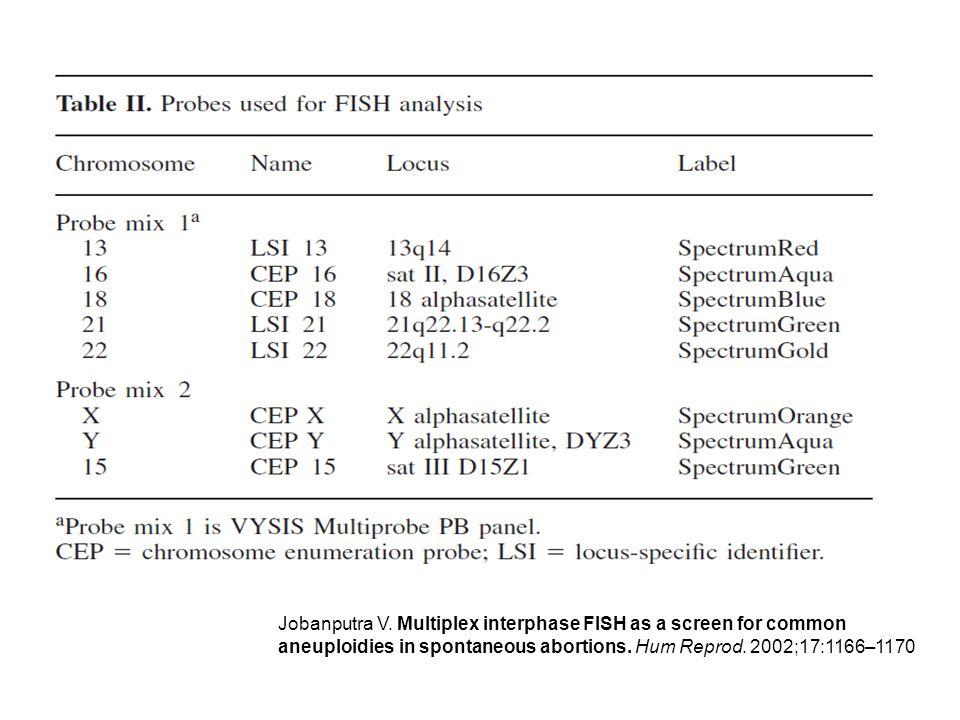 Çalışmada, 8 probe kombinasyonu ile, abort materyallerindeki kromozomal anomalilerin %83 ününde tanı koyulabilmiştir. Sonuç olarak yazar FISH tekniğinin kolay ve çabuk vermesi bakımından karyotiplemeye göre avantajları olduğunu belirtmiş ve karyotiplemenin eğer FISH sonucu normal gelirse devam ettirilmesinin yeterli olacağını belirtmiştir.