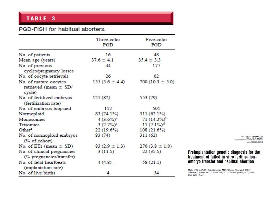 Bu pilot çalışmada 3lü (13,18,21 kromozomlar) ve 5 li (13,16,18,21ve 22.