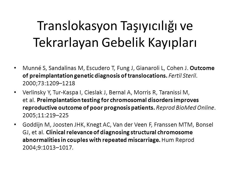 Translokasyon Taşıyıcılığı ve Tekrarlayan Gebelik Kayıpları
