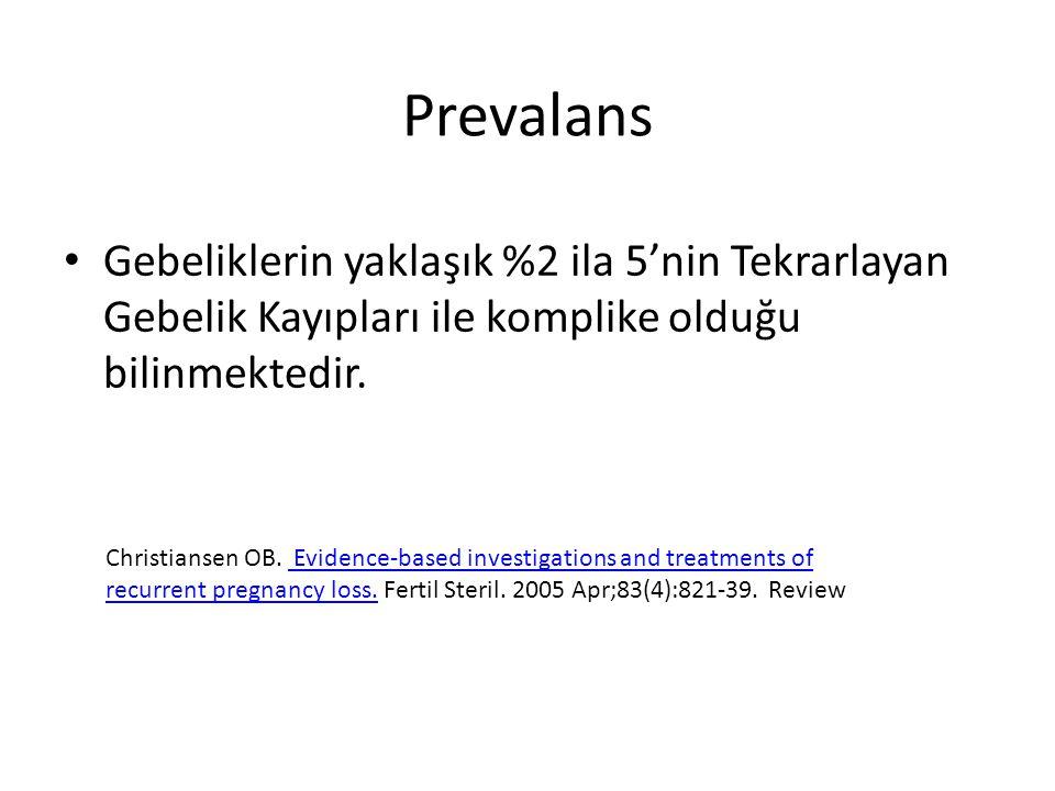 Prevalans Gebeliklerin yaklaşık %2 ila 5'nin Tekrarlayan Gebelik Kayıpları ile komplike olduğu bilinmektedir.