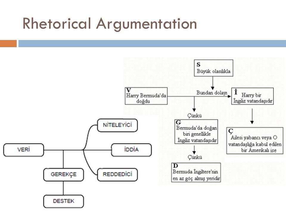 Rhetorical Argumentation